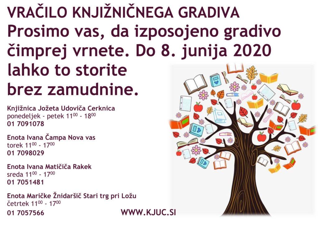 VRAČILO KNJIŽNIČNEGA GRADIVA copy 1024x740 - Vračilo knjižničnega gradiva