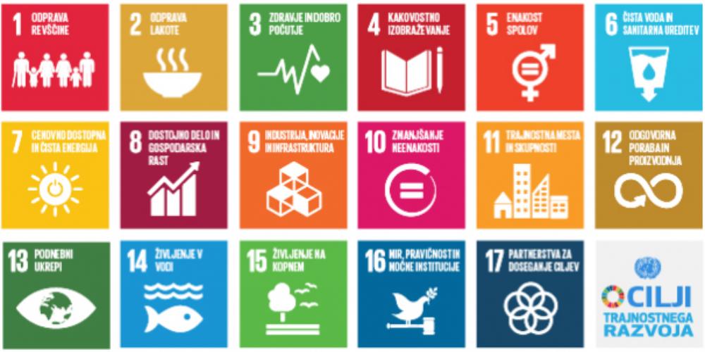 Cilji trajnostnega razvoja – mobilna izobraževalna razstava Karitas